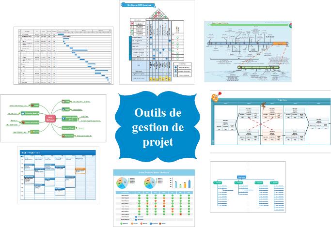 Outils pour la gestion de projet