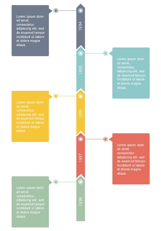 modèle de chronologie