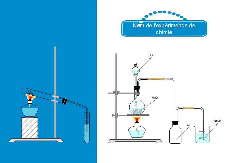 matériels de laboratoire de chimie