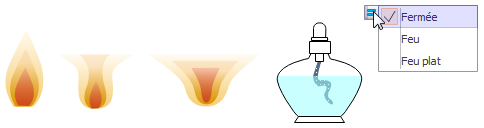 symbole de lab