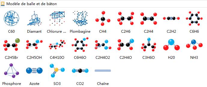modèle moléculaire
