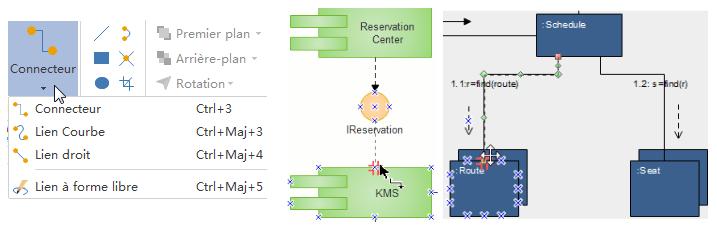 Connecter les formes de diagramme UML