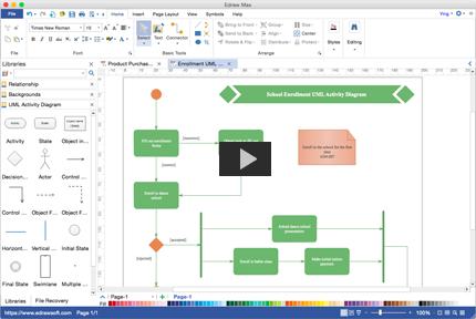 Free UML Tool for Fast UML Diagrams