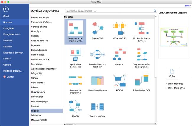Logiciel pour la création de diagramme UML pour Mac