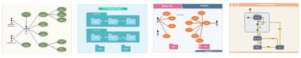Modèles UML