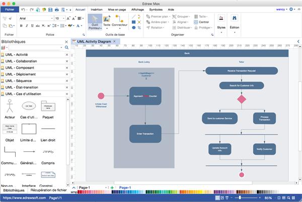 Equivalent de diagramme UML Visio