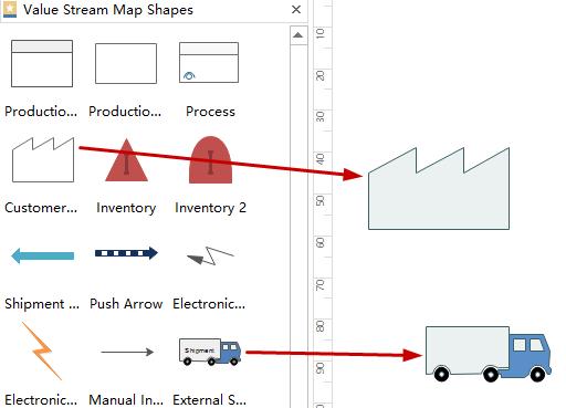 Faites glisser les formes de cartographie de flux de valeur