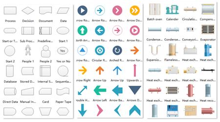 Symboles et modèles
