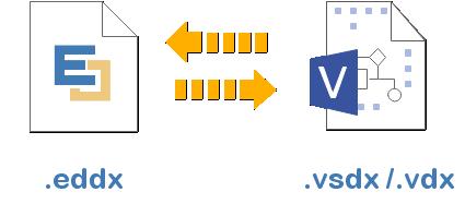 Importer/Exporter les fichiers Visio