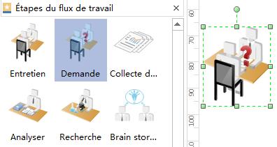 ajouter des symboles de workflow