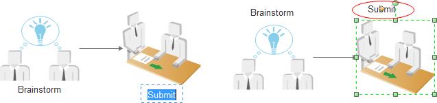 Ajouter des contenus au diagramme de flux de travail