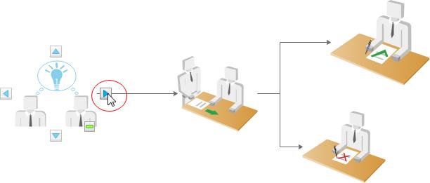 Connecter les formes de diagramme de flux de travail