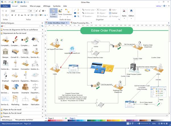 Programme bureautique de diagramme de flux de travail