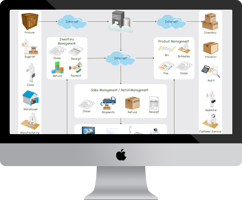 logiciel pour la cr u00e9ation de flux de travail pour mac