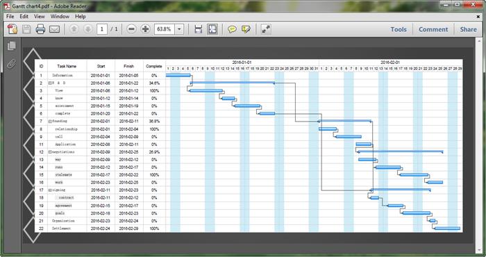 Gantt Chart for PDF