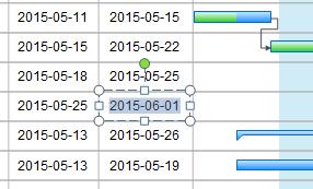 Edit Gantt Chart for PowerPoint