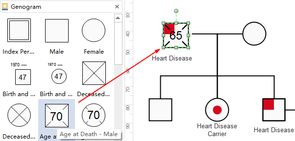 Add genogram symbols