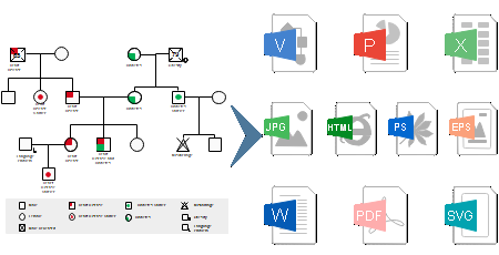 genogram for macs Genogram Software for Mac, Windows and Linux