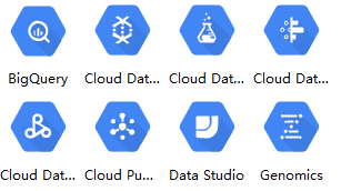 gcp big data icons