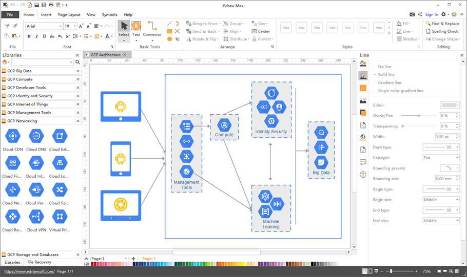 google cloud platform diagram software user interface