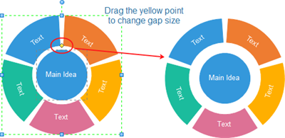 change gap size