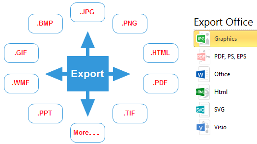 Exportar Tarjeta Navideña