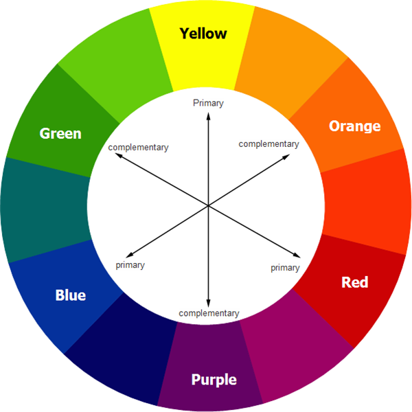 Colors That Go With Yellow Part - 34: Hues That Are Similar To One Another On The Color Wheel Create A Harmonious  And Cohesive Look. Red And Pink Usually Donu0027t Go Together, ...
