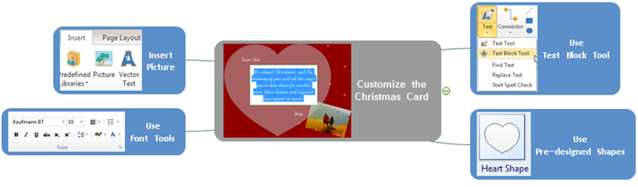 Customize Christmas Card Tools