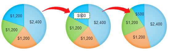 Pie Chart Symbols