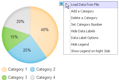 Edit Pie Chart Template