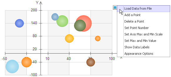 Simple Scatter Plot Maker - Make Great-looking Scatter Plot