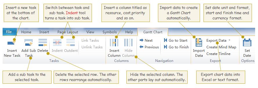 Gantt Chart Tools