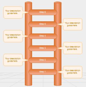 />ladder chart