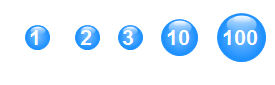 Variation of Numbers Shape