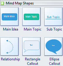 Mindmap Shape