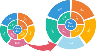 modify circular diagram a shortcut to construct circular diagram ring diagram at soozxer.org