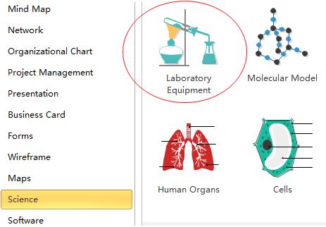 Abra a Guia de Diagrama de Equipamento de Laboratório