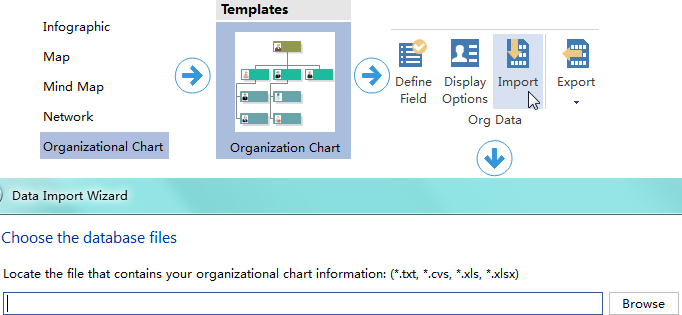 import organization chart data