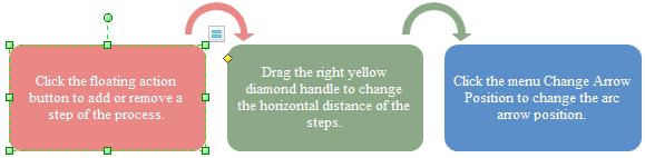 Process Steps Symbol