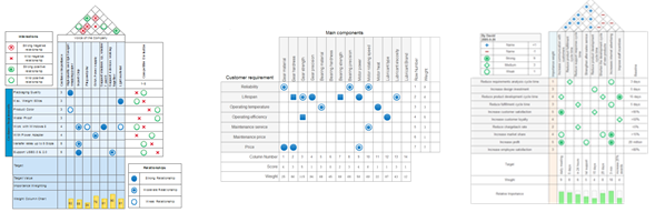 Six Sigma Templates - Customizable and Free Download