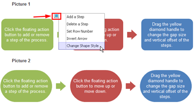 SIPOC Action Button