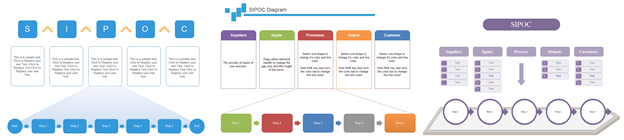 SIPOC Six Sigma Templates