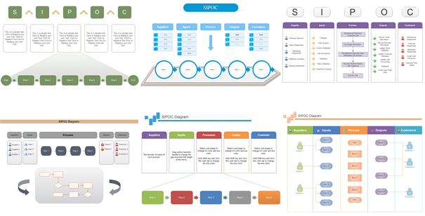 SIPOC templates : sipoc chart template : Sample Chart Templates