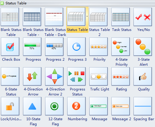 CStatus Table Shapes