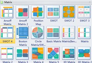 SWOT Matrix Symbols