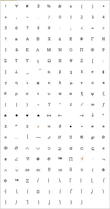 Table Symbols