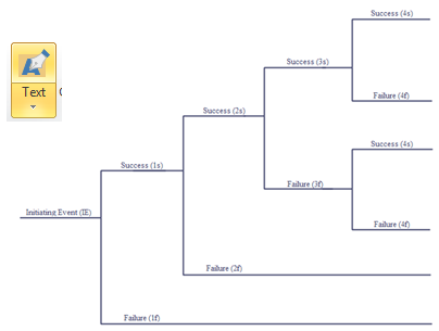 How To Create Event Tree Diagram