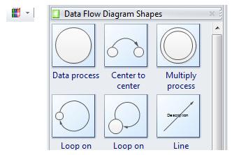 Markov Chain Shapes