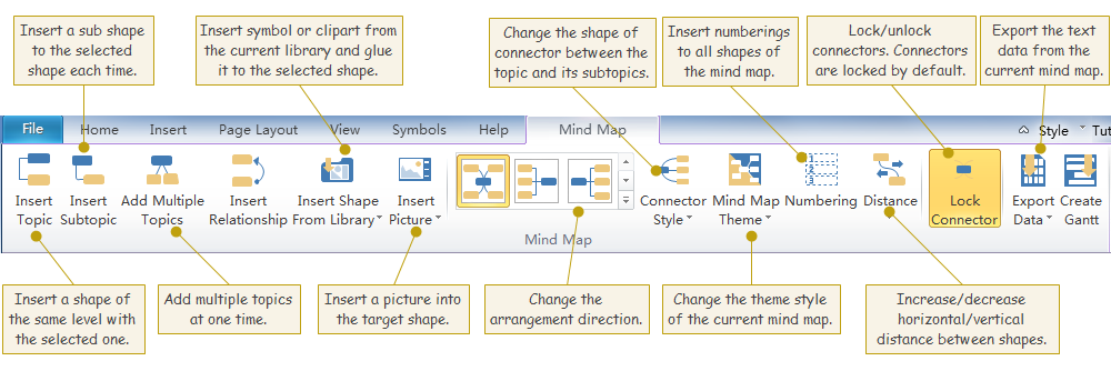 Mind Map Tools