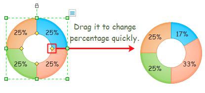 change percentage